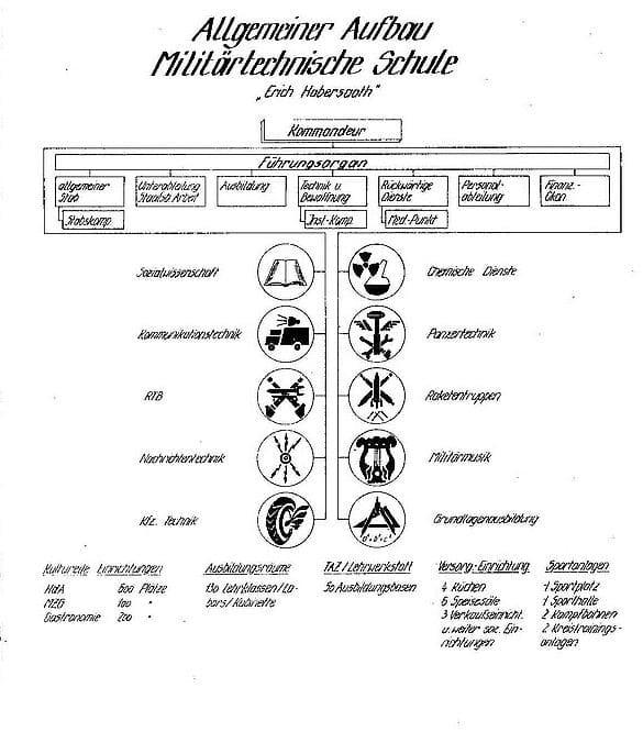 TH10-9 (Lido-Verando) | DenkMALProra